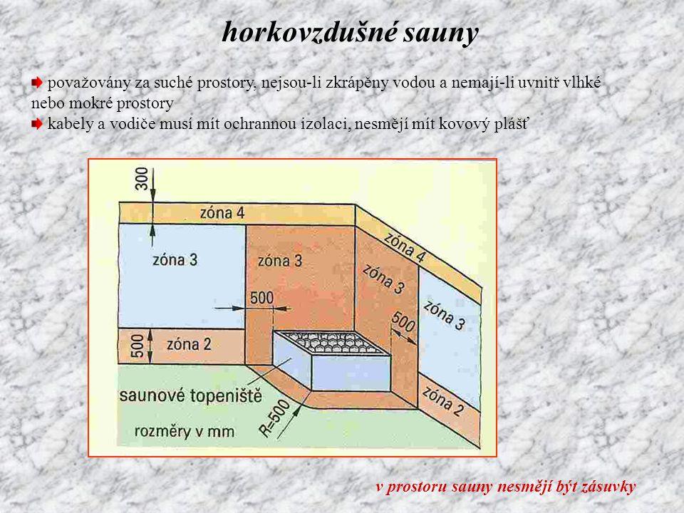 horkovzdušné sauny považovány za suché prostory, nejsou-li zkrápěny vodou a nemají-li uvnitř vlhké nebo mokré prostory kabely a vodiče musí mít ochran