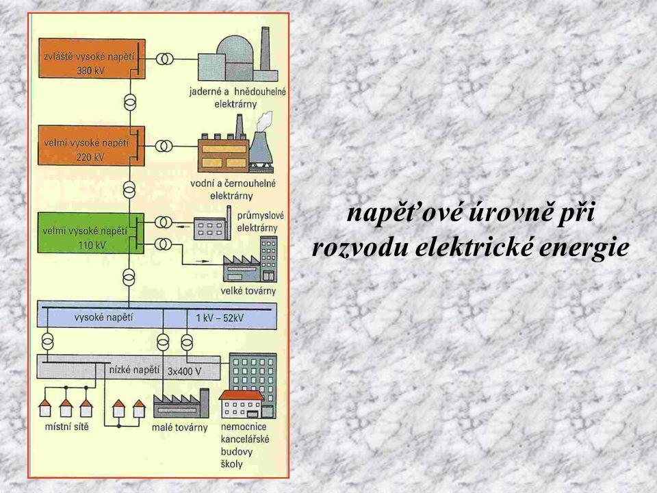 transformační stanice pro ZVN a VVN – venkovní zařízení betonové podstavce pro transformátory odpojovače a výkonové vypínače na otevřených konstrukcích příchozí vedení na rámových konstrukcích mezi izolátory – spojovací závěsy pod závěsy – systém sběrnic odpojovače, odpínače a výkonové vypínače – dálkové ovládání