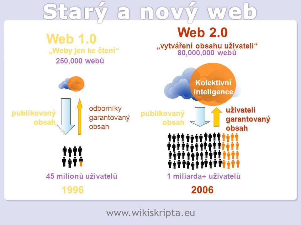 """Web 2.0 """"vytváření obsahu uživateli 80,000,000 webů uživateligarantovanýobsah publikovaný obsah 1 miliarda+ uživatelů 2006 Kolektivní inteligence Web 1.0 """"Weby jen ke čtení 250,000 webů odborníky garantovaný obsah publikovaný obsah 45 milionů uživatelů 1996 www.wikiskripta.eu"""