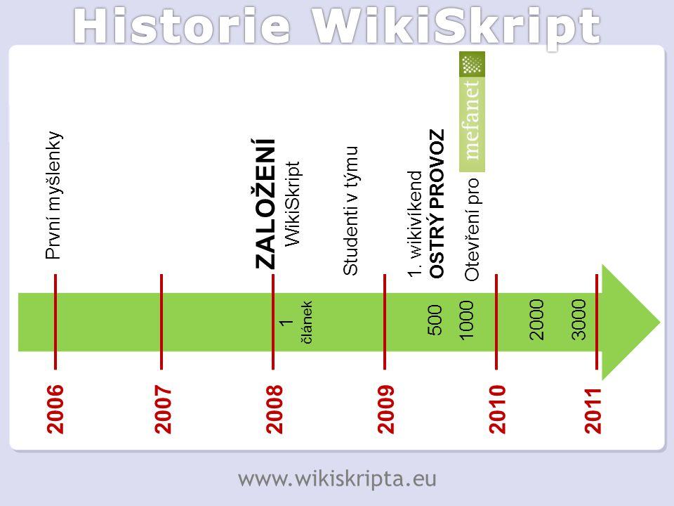 2006 První myšlenky 2007200820092010 ZALOŽENÍ WikiSkript Studenti v týmu 1000 1 článek 500 2000 3000 1.