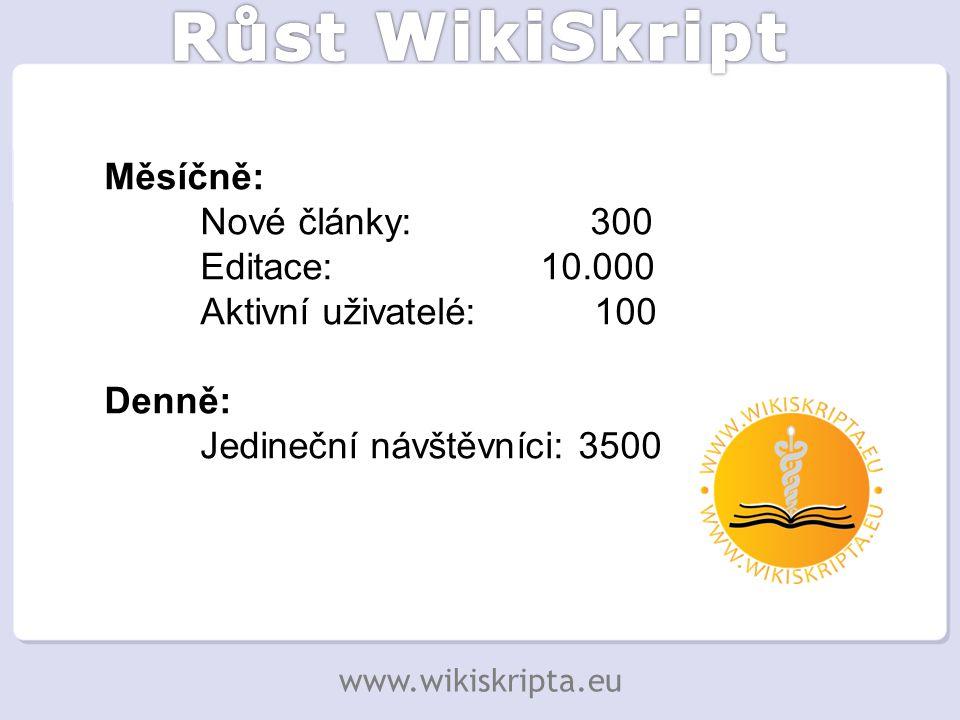 Měsíčně: Nové články: 300 Editace: 10.000 Aktivní uživatelé: 100 Denně: Jedineční návštěvníci: 3500 www.wikiskripta.eu