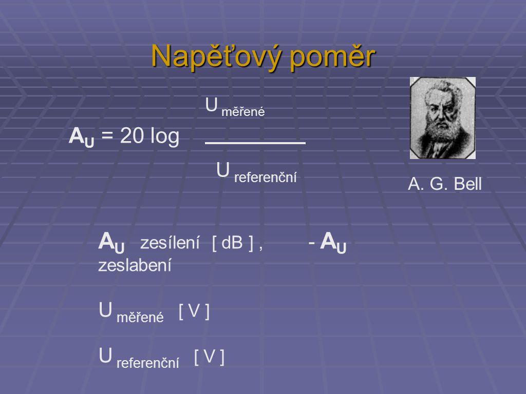 Napěťový poměr U měřené AU AU = 20 log A U zesílení [ dB ], - A U zeslabení U měřené [ V ] U referenční [ V ] A.