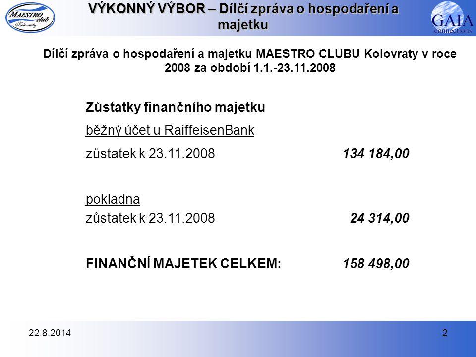 22.8.20142 VÝKONNÝ VÝBOR – Dílčí zpráva o hospodaření a majetku Dílčí zpráva o hospodaření a majetku MAESTRO CLUBU Kolovraty v roce 2008 za období 1.1.-23.11.2008 Zůstatky finančního majetku běžný účet u RaiffeisenBank zůstatek k 23.11.2008134 184,00 pokladna zůstatek k 23.11.200824 314,00 FINANČNÍ MAJETEK CELKEM:158 498,00