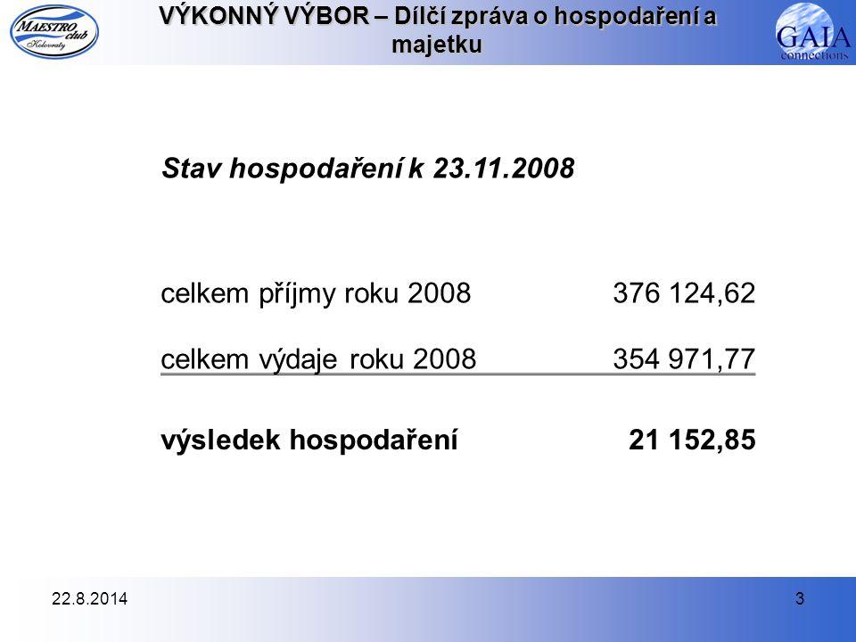 22.8.20143 VÝKONNÝ VÝBOR – Dílčí zpráva o hospodaření a majetku Stav hospodaření k 23.11.2008 celkem příjmy roku 2008376 124,62 celkem výdaje roku 2008354 971,77 výsledek hospodaření21 152,85