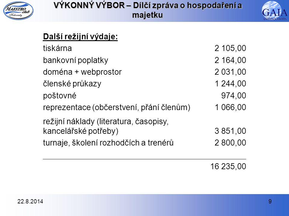 22.8.20149 VÝKONNÝ VÝBOR – Dílčí zpráva o hospodaření a majetku Další režijní výdaje: tiskárna2 105,00 bankovní poplatky2 164,00 doména + webprostor2