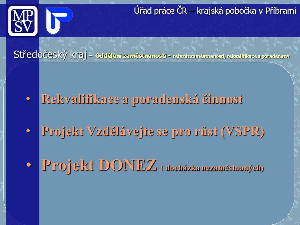 Úřad práce ČR – krajská pobočka v Příbrami Projekt DONEZ ( docházka nezaměstnaných) Umožňuje, aby kontaktní pracoviště ÚP mohly činit úkony vůči určeným uchazečům o zaměstnání (UoZ) prostřednictvím kontaktního místa veřejné správy (KMVS).