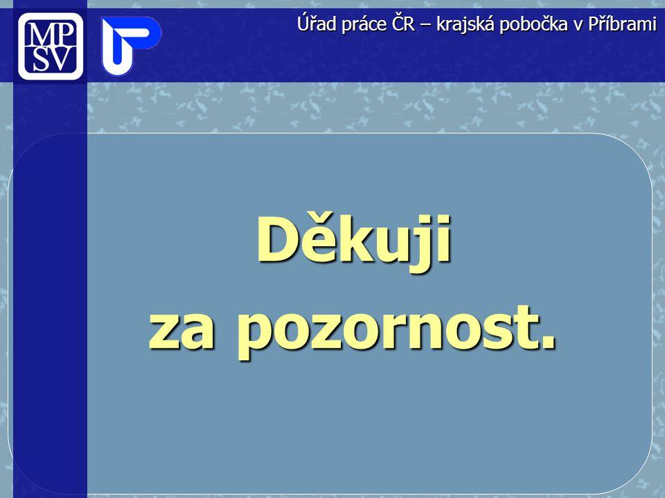 Středočeský kraj – … Úřad práce ČR – krajská pobočka v Příbrami