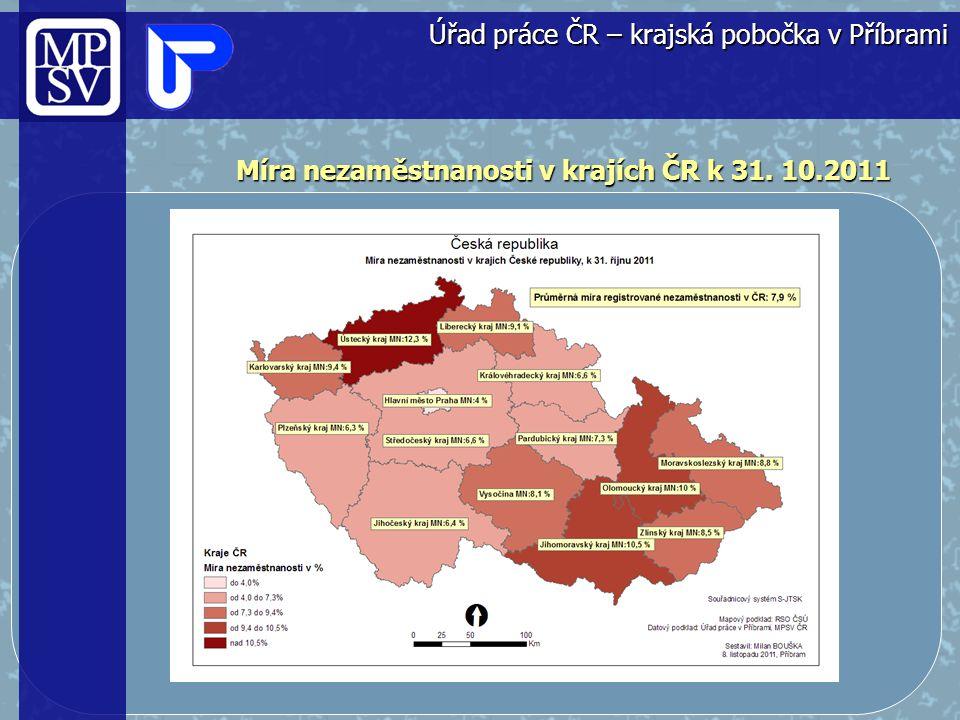 Středočeský kraj – Míra nezam.v okresech kraje k 31.