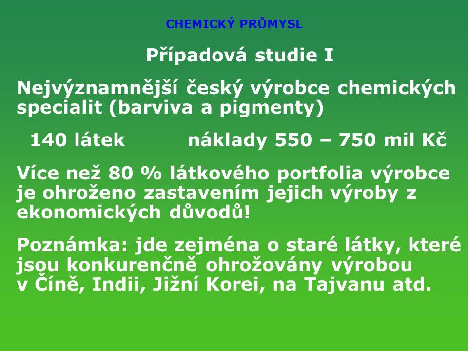 CHEMICKÝ PRŮMYSL Případová studie I Nejvýznamnější český výrobce chemických specialit (barviva a pigmenty) 140 látek náklady 550 – 750 mil Kč Více než 80 % látkového portfolia výrobce je ohroženo zastavením jejich výroby z ekonomických důvodů.