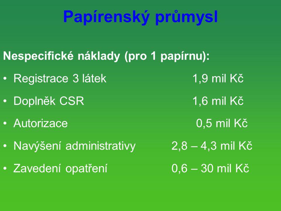 Papírenský průmysl Specifické náklady (pro 1 papírnu): Registrace buničiny podle původu 600 mil Kč Registrace papíru ze sběrového papíru 2,1 – 600 mil Kč Změna technologie 18 mil Kč/přípravek Celkové náklady: 3 mld/papírnu během 10 let !!!!!