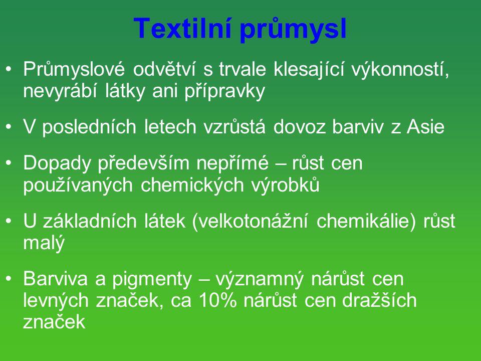 Textilní průmysl Konkurenční znevýhodnění tuzemských výrobků proti výrobkům z oblasti mimo ES.