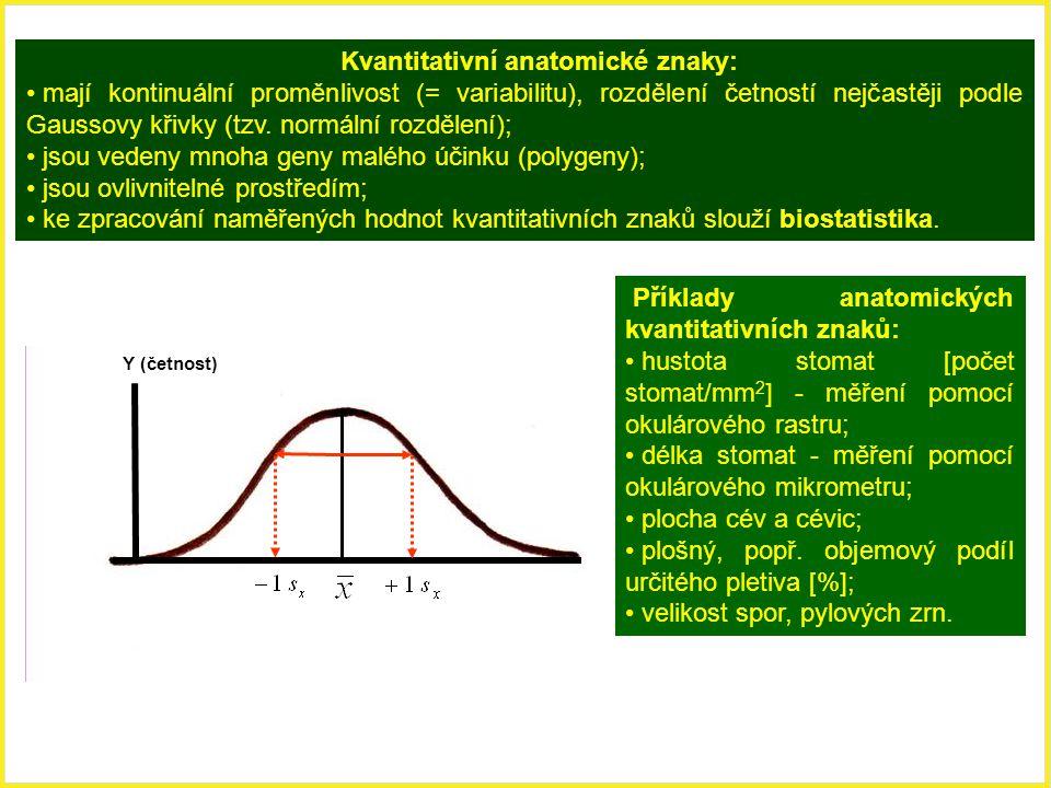 Kvantitativní anatomické znaky: mají kontinuální proměnlivost (= variabilitu), rozdělení četností nejčastěji podle Gaussovy křivky (tzv. normální rozd