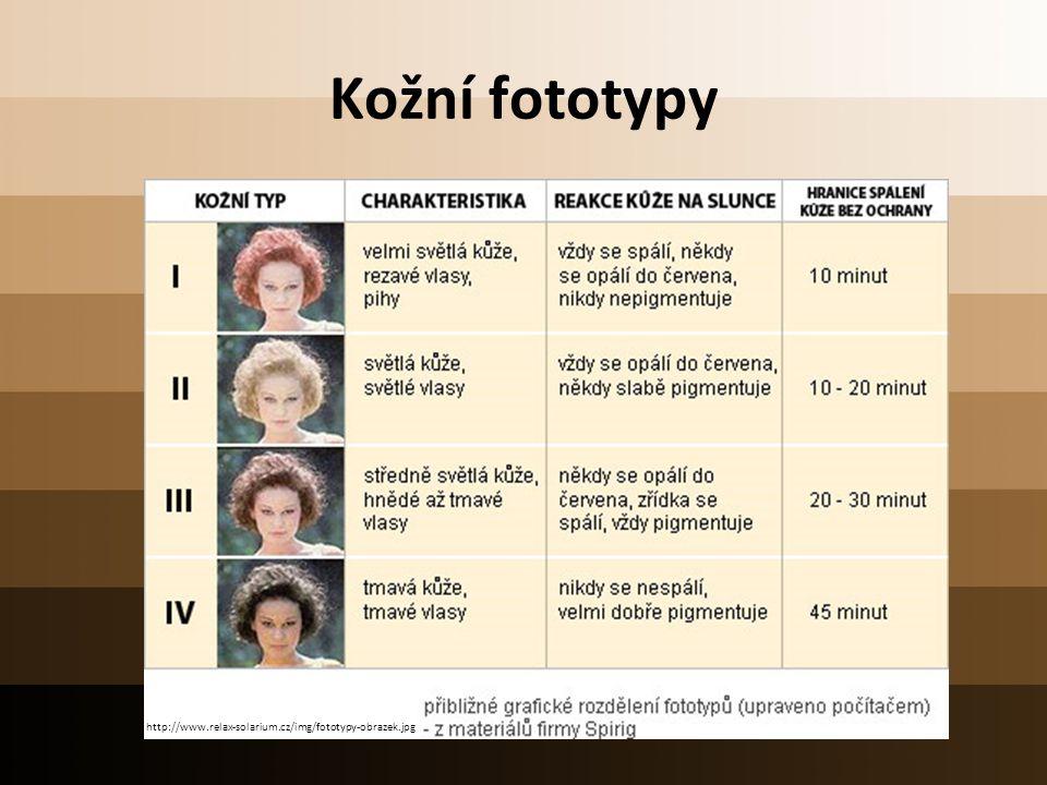 Kožní fototypy http://www.relax-solarium.cz/img/fototypy-obrazek.jpg