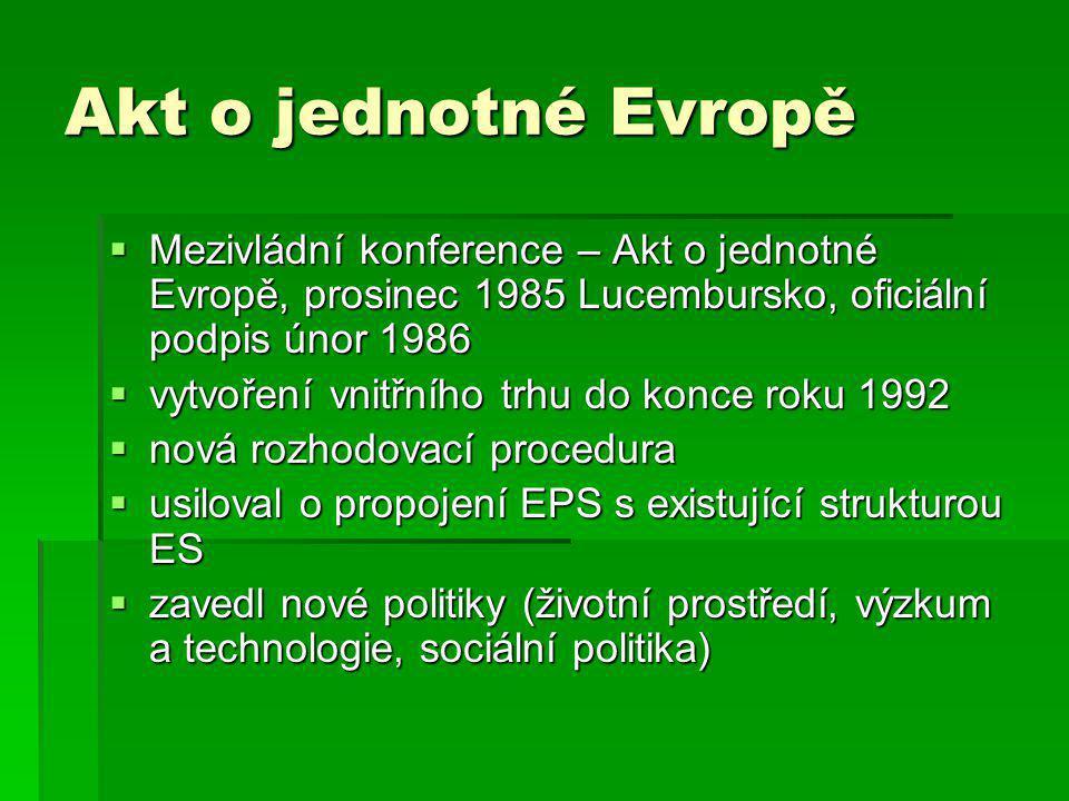 Akt o jednotné Evropě  Mezivládní konference – Akt o jednotné Evropě, prosinec 1985 Lucembursko, oficiální podpis únor 1986  vytvoření vnitřního trhu do konce roku 1992  nová rozhodovací procedura  usiloval o propojení EPS s existující strukturou ES  zavedl nové politiky (životní prostředí, výzkum a technologie, sociální politika)