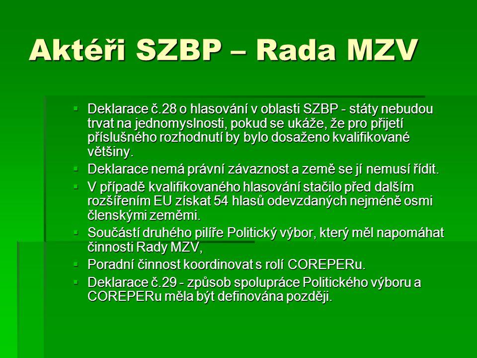 Aktéři SZBP – Rada MZV  Deklarace č.28 o hlasování v oblasti SZBP - státy nebudou trvat na jednomyslnosti, pokud se ukáže, že pro přijetí příslušného