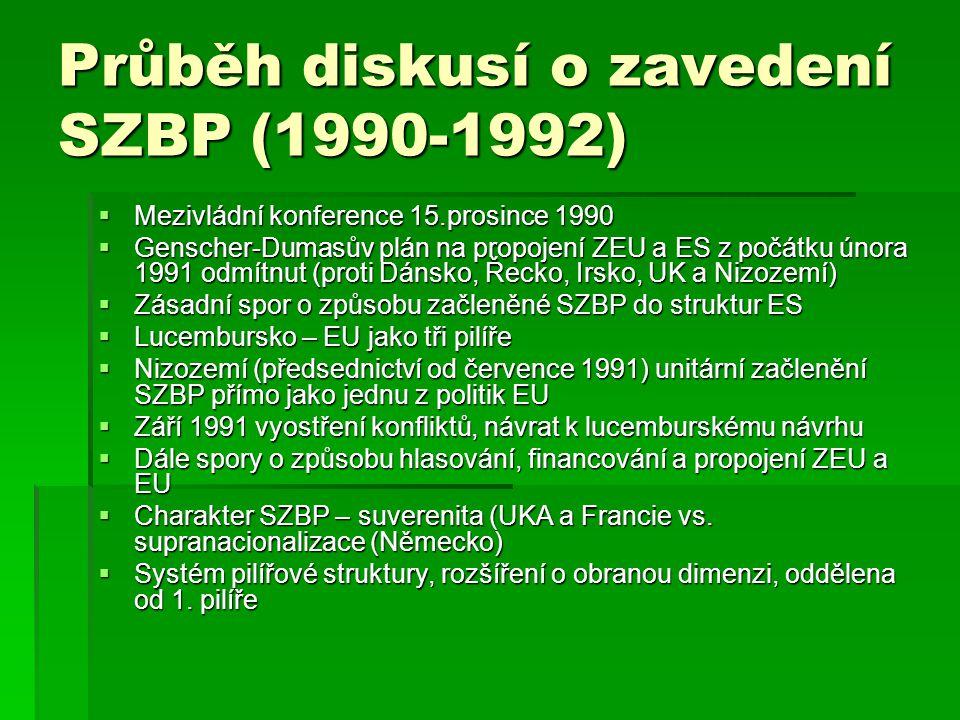 Vymezení SZBP ve Smlouvě o EU  Maastrichtská smlouva (9.-1.2.1992)  Poprvé do základních dokumentů EU SZBP  SZBP v preambuli, v několika článcích a samostatně v Hlavě V a částečně v deklaracích  V preambuli, členské státy se rozhodly uskutečňovat SZBP, včetně společné obranné politiky, může vést ke společné obraně, posilovat tak evropskou identitu a nezávislost