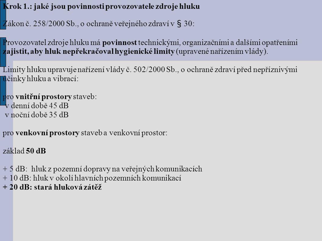 Krok 1.: jaké jsou povinnosti provozovatele zdroje hluku Zákon č.