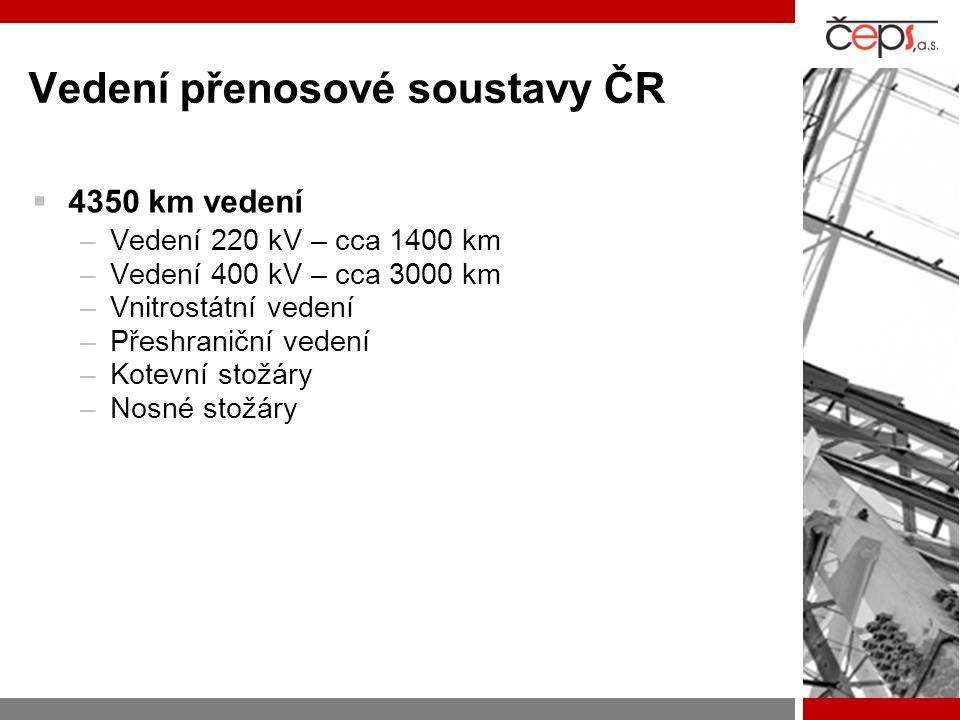Vedení přenosové soustavy ČR  4350 km vedení –Vedení 220 kV – cca 1400 km –Vedení 400 kV – cca 3000 km –Vnitrostátní vedení –Přeshraniční vedení –Kot