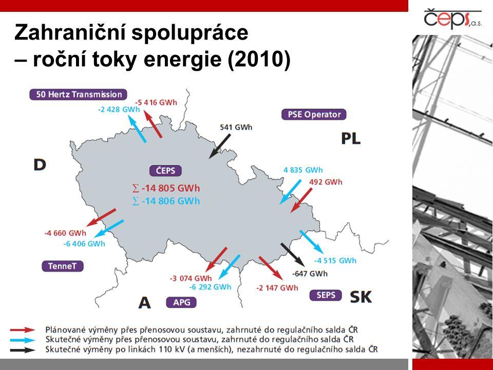 Zahraniční spolupráce – roční toky energie (2010)