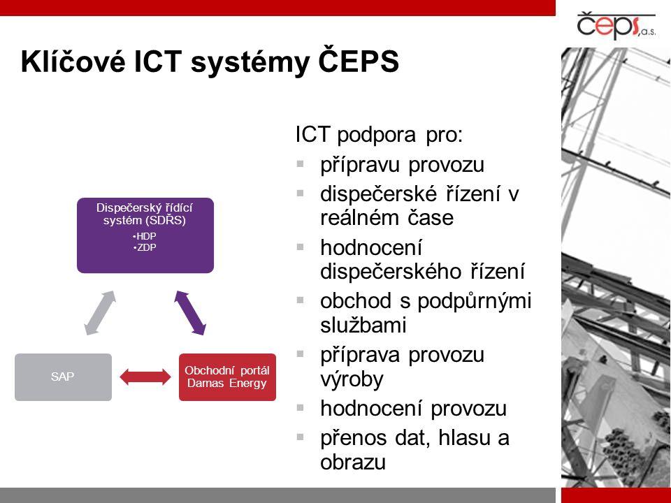 Klíčové ICT systémy ČEPS Dispečerský řídící systém (SDŘS) HDP ZDP Obchodní portál Damas Energy SAP ICT podpora pro:  přípravu provozu  dispečerské řízení v reálném čase  hodnocení dispečerského řízení  obchod s podpůrnými službami  příprava provozu výroby  hodnocení provozu  přenos dat, hlasu a obrazu