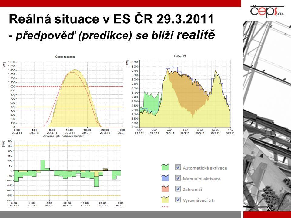 29 Reálná situace v ES ČR 29.3.2011 - předpověď (predikce) se blíží realitě
