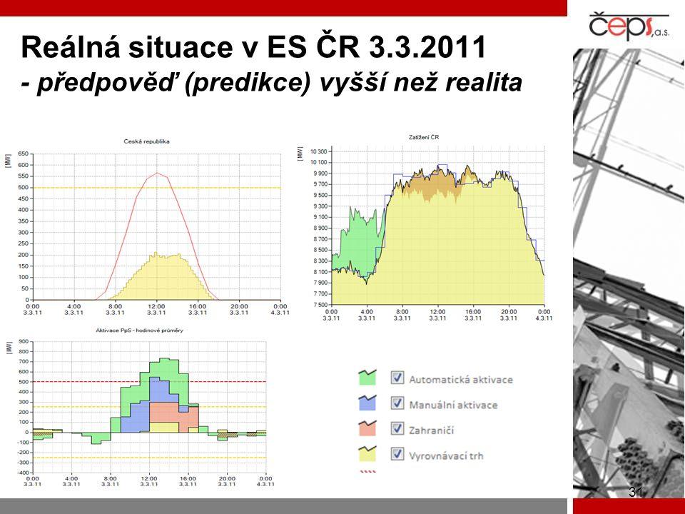 31 Reálná situace v ES ČR 3.3.2011 - předpověď (predikce) vyšší než realita