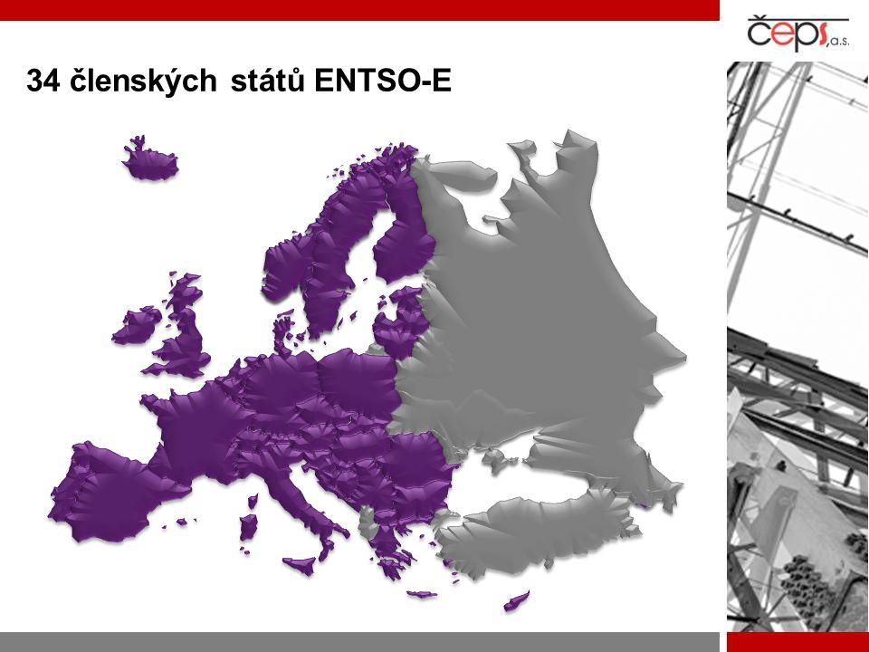 34 členských států ENTSO-E