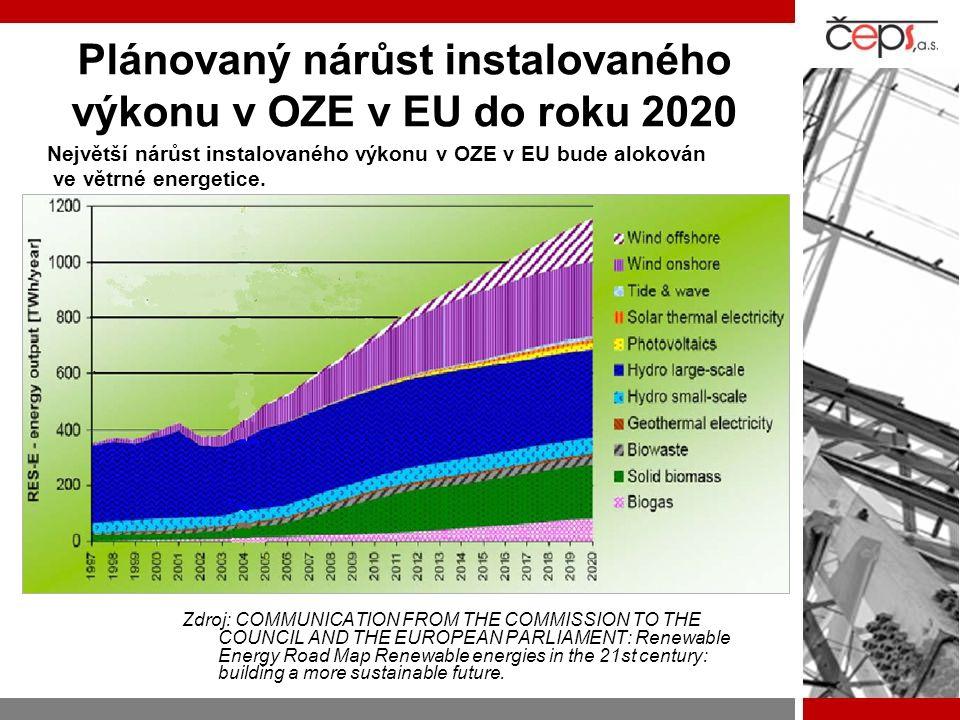 Plánovaný nárůst instalovaného výkonu v OZE v EU do roku 2020 Zdroj: COMMUNICATION FROM THE COMMISSION TO THE COUNCIL AND THE EUROPEAN PARLIAMENT: Renewable Energy Road Map Renewable energies in the 21st century: building a more sustainable future.