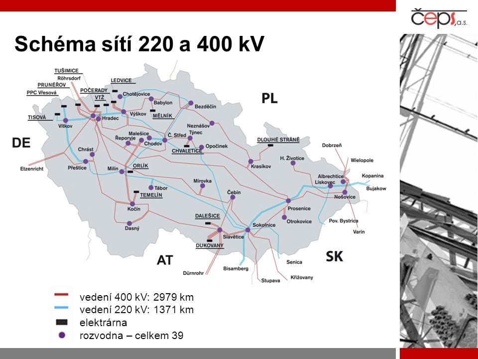 Schéma sítí 220 a 400 kV vedení 400 kV: 2979 km vedení 220 kV: 1371 km elektrárna rozvodna – celkem 39