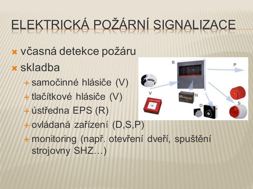  včasná detekce požáru  skladba  samočinné hlásiče (V)  tlačítkové hlásiče (V)  ústředna EPS (R)  ovládaná zařízení (D,S,P)  monitoring (např.