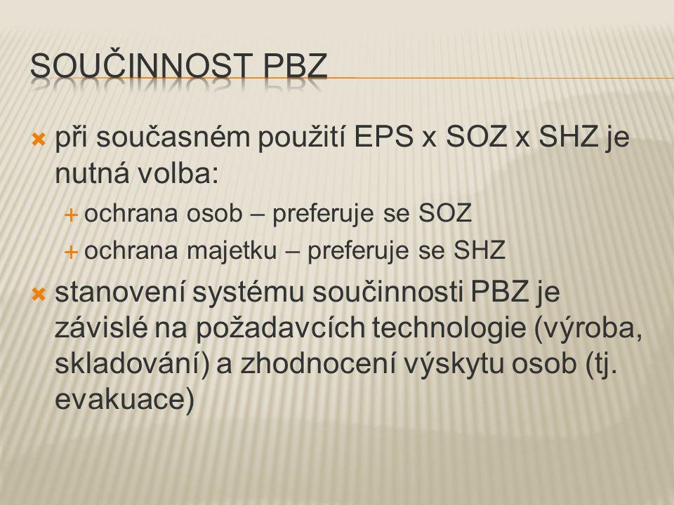  při současném použití EPS x SOZ x SHZ je nutná volba:  ochrana osob – preferuje se SOZ  ochrana majetku – preferuje se SHZ  stanovení systému součinnosti PBZ je závislé na požadavcích technologie (výroba, skladování) a zhodnocení výskytu osob (tj.