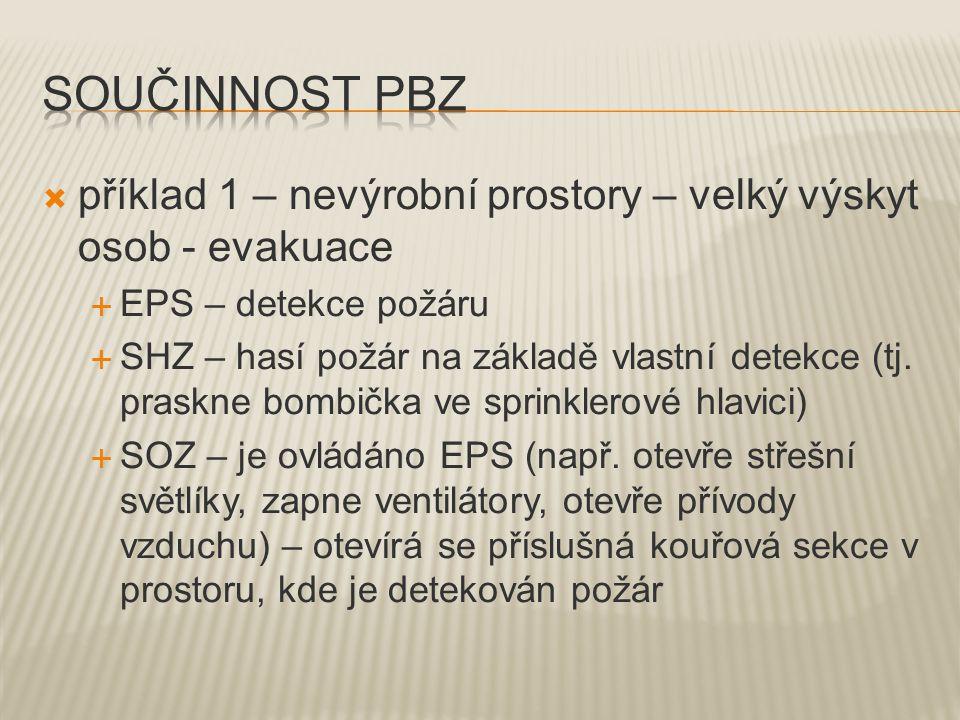  příklad 1 – nevýrobní prostory – velký výskyt osob - evakuace  EPS – detekce požáru  SHZ – hasí požár na základě vlastní detekce (tj.
