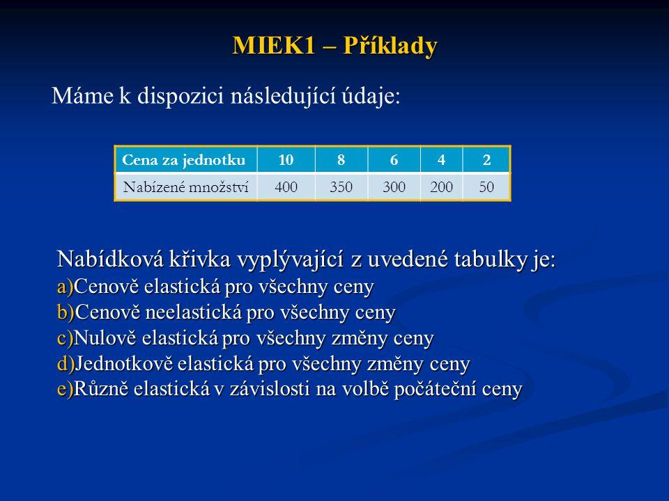 MIEK1 – Příklady Máme k dispozici následující údaje: Cena za jednotku108642 Nabízené množství40035030020050 Nabídková křivka vyplývající z uvedené tab