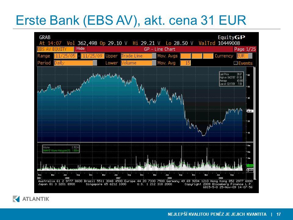 NEJLEPŠÍ KVALITOU PENĚZ JE JEJICH KVANTITA | 17 Erste Bank (EBS AV), akt. cena 31 EUR