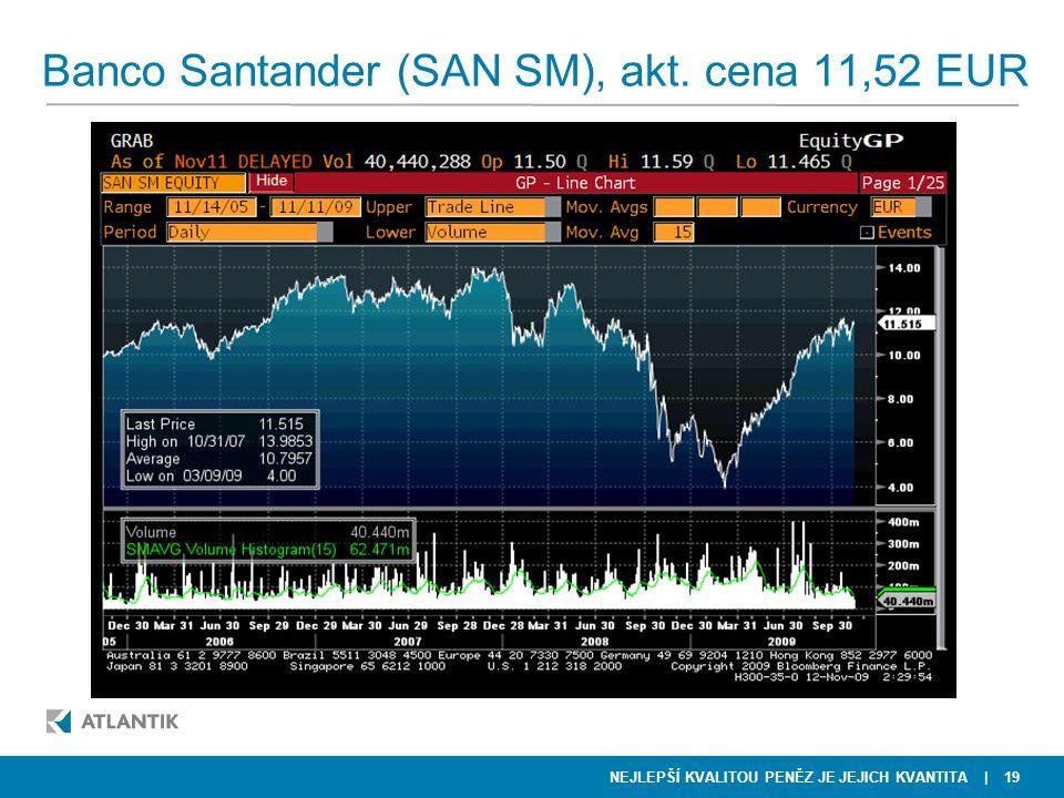 NEJLEPŠÍ KVALITOU PENĚZ JE JEJICH KVANTITA Banco Santander (SAN SM), akt. cena 11,52 EUR | 19