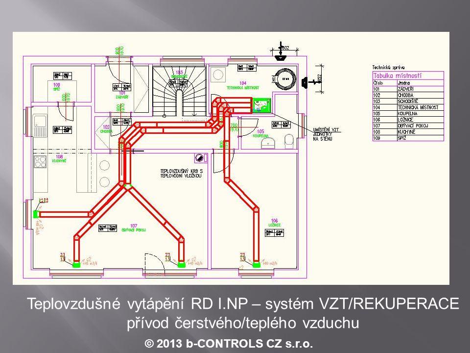 © 2013 b-CONTROLS CZ s.r.o. Příklad schématu zapojení digitálních výstupů - MaR