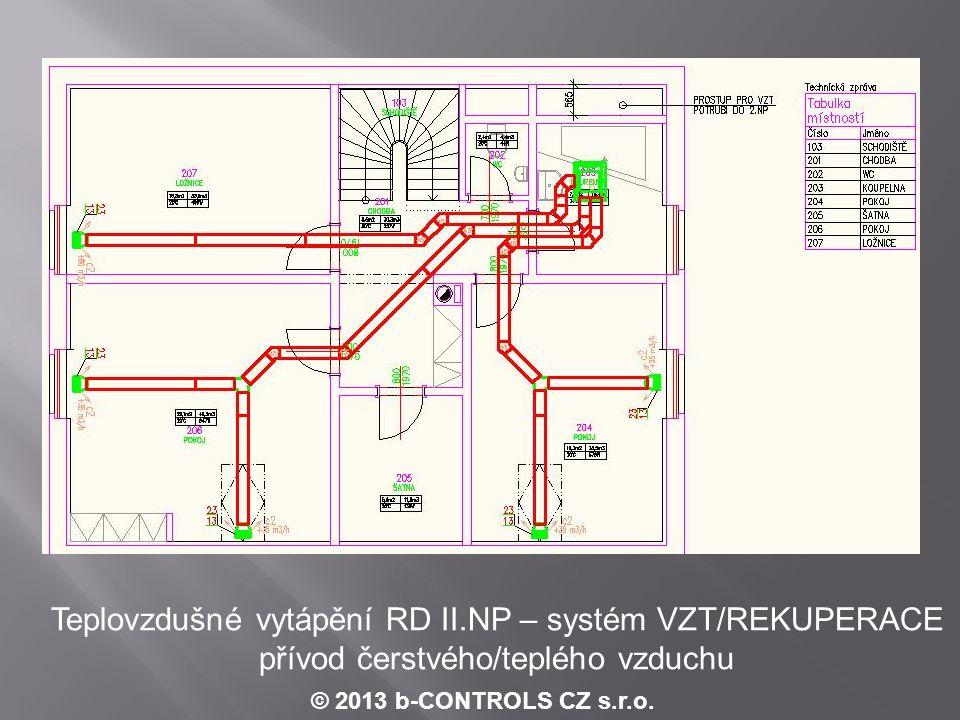 © 2013 b-CONTROLS CZ s.r.o. Teplovzdušné vytápění RD I.NP – systém VZT/REKUPERACE cirkulace a odtah