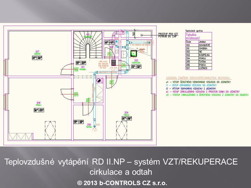 Technologické schéma plynové kotelny - MaR © 2013 b-CONTROLS CZ s.r.o.