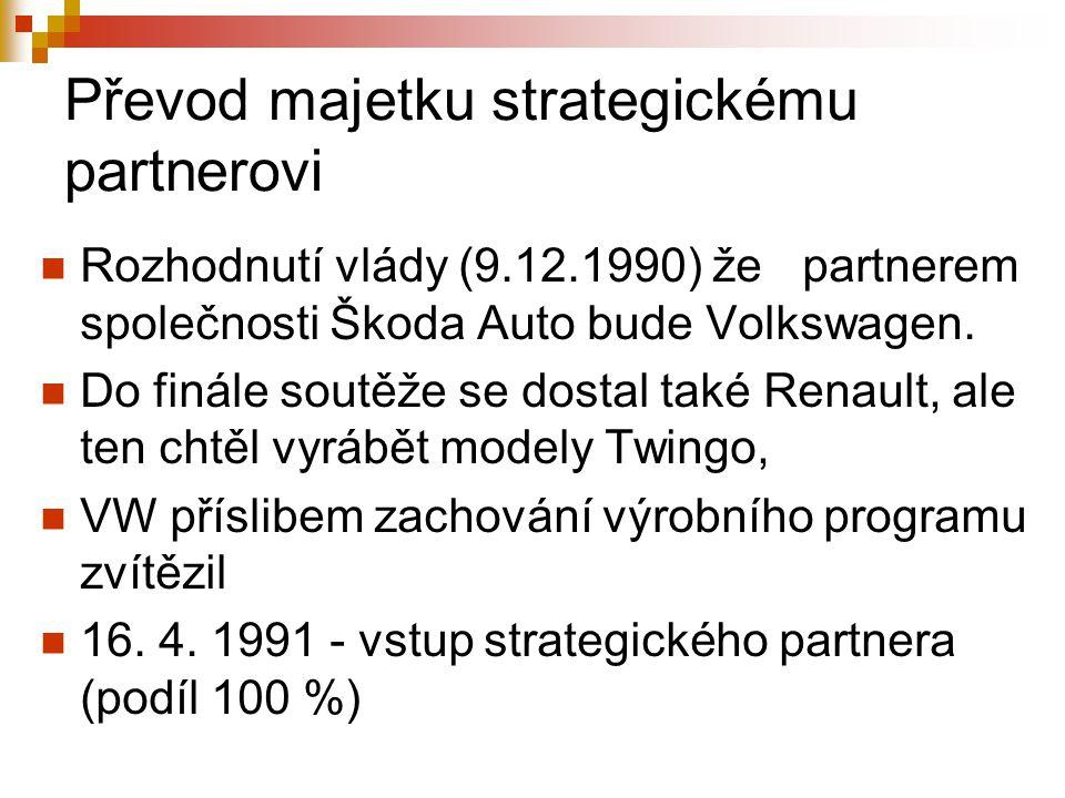 Převod majetku strategickému partnerovi Rozhodnutí vlády (9.12.1990) že partnerem společnosti Škoda Auto bude Volkswagen. Do finále soutěže se dostal