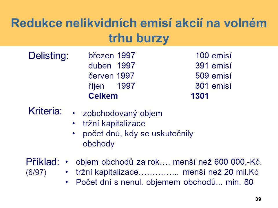 39 Redukce nelikvidních emisí akcií na volném trhu burzy Delisting: Kriteria: březen 1997 100 emisí duben 1997 391 emisí červen 1997 509 emisí říjen 1