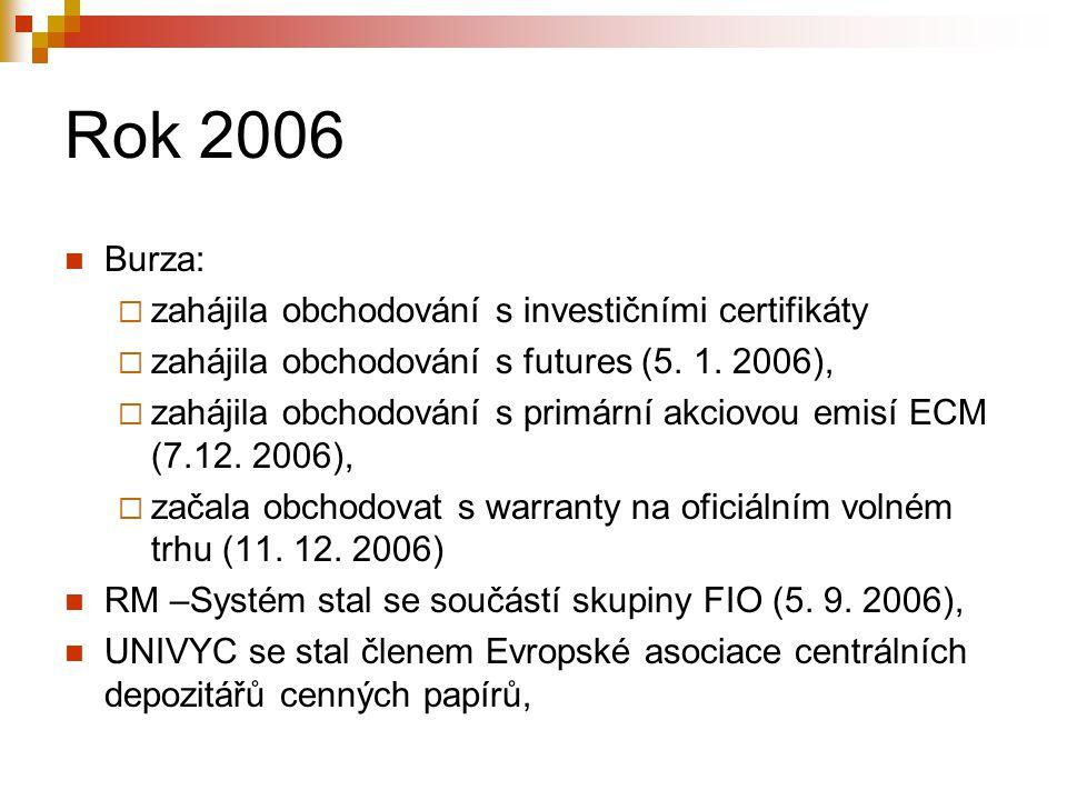 Rok 2006 Burza:  zahájila obchodování s investičními certifikáty  zahájila obchodování s futures (5. 1. 2006),  zahájila obchodování s primární akc