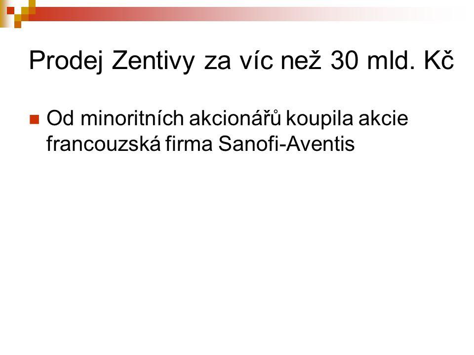 Prodej Zentivy za víc než 30 mld. Kč Od minoritních akcionářů koupila akcie francouzská firma Sanofi-Aventis
