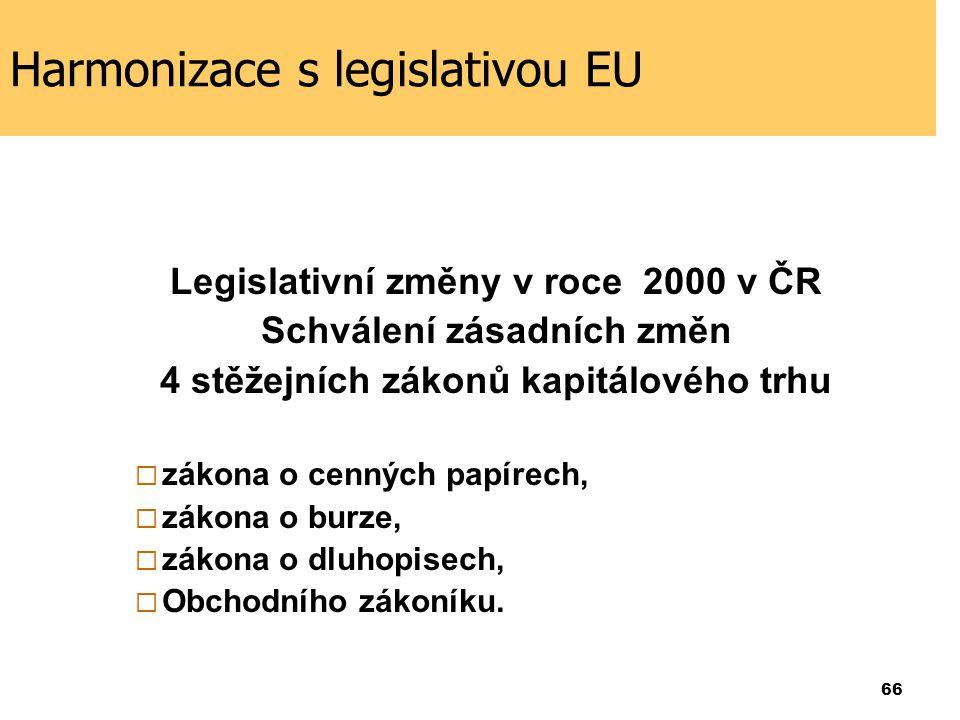 66 Harmonizace s legislativou EU Legislativní změny v roce 2000 v ČR Schválení zásadních změn 4 stěžejních zákonů kapitálového trhu  zákona o cenných papírech,  zákona o burze,  zákona o dluhopisech,  Obchodního zákoníku.