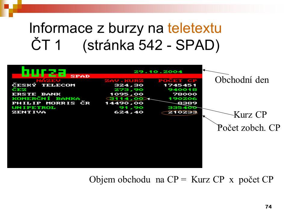 74 Informace z burzy na teletextu ČT 1 (stránka 542 - SPAD) Obchodní den Kurz CP Počet zobch. CP Objem obchodu na CP = Kurz CP x počet CP