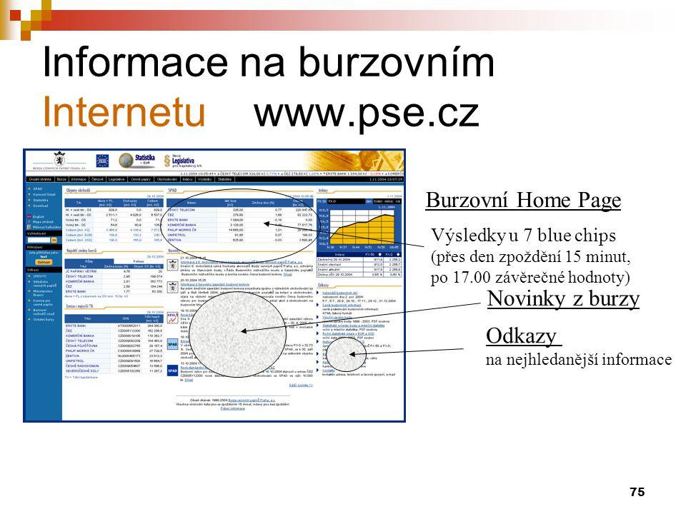 75 Informace na burzovním Internetu www.pse.cz Burzovní Home Page Výsledky u 7 blue chips (přes den zpoždění 15 minut, po 17.00 závěrečné hodnoty) Novinky z burzy Odkazy na nejhledanější informace