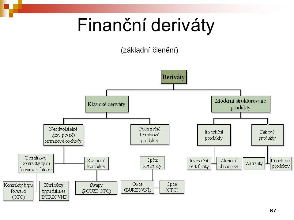 87 Finanční deriváty (základní členění)
