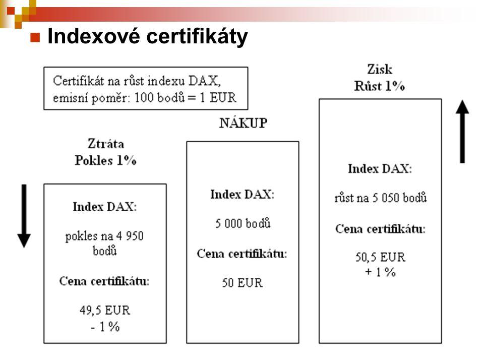 93 Indexové certifikáty