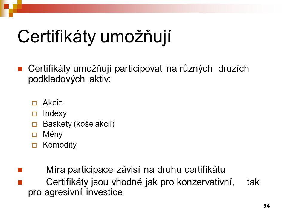 94 Certifikáty umožňují Certifikáty umožňují participovat na různých druzích podkladových aktiv:  Akcie  Indexy  Baskety (koše akcií)  Měny  Komodity Míra participace závisí na druhu certifikátu Certifikáty jsou vhodné jak pro konzervativní, tak pro agresivní investice