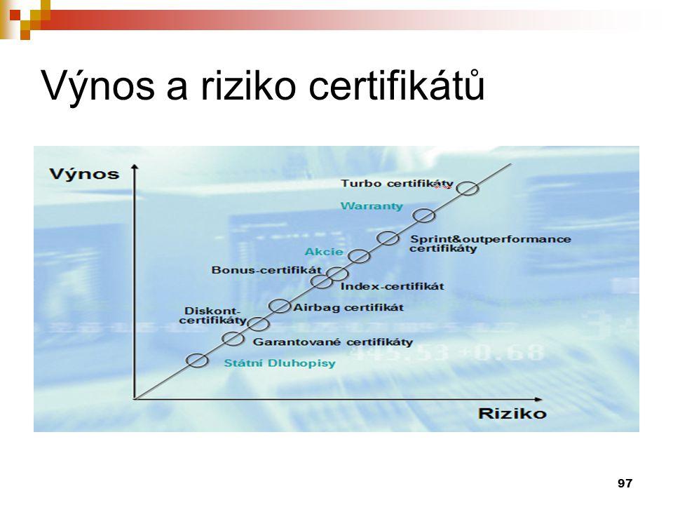97 Výnos a riziko certifikátů