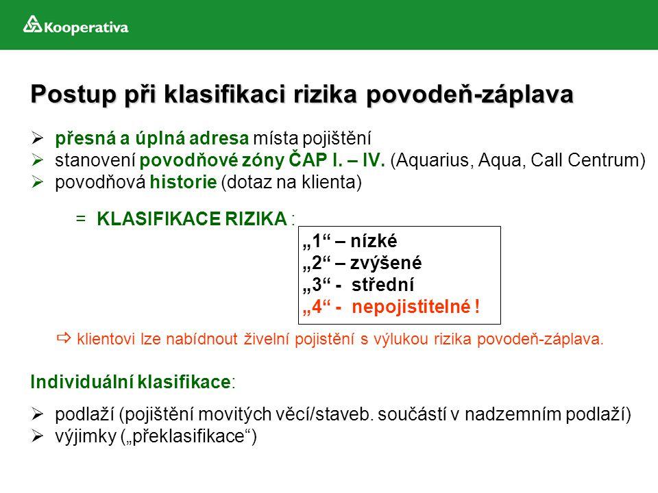 Postup při klasifikaci rizika povodeň-záplava  přesná a úplná adresa místa pojištění  stanovení povodňové zóny ČAP I. – IV. (Aquarius, Aqua, Call Ce